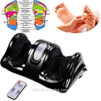 Massager for feet and hands